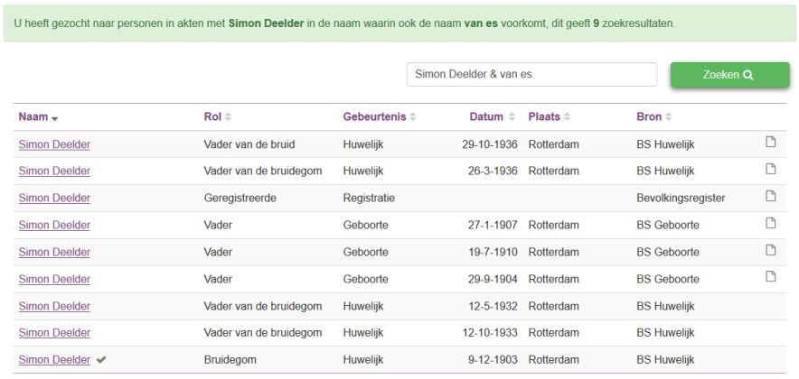 Stamboom Jules Deelder 1