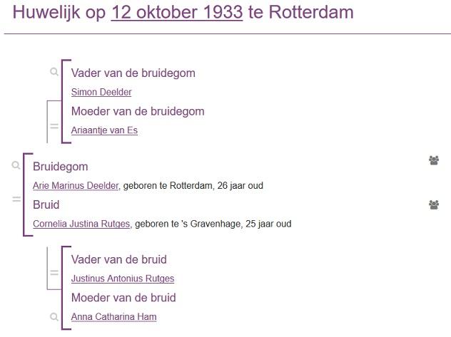 Stamboom Jules Deelder 5